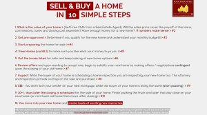 Buy a Home, Sell a Home, How to 10 Steps Buy & Sell